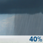Tuesday: A chance of showers and thunderstorms.  Partly sunny, with a high near 72. Chance of precipitation is 40%.
